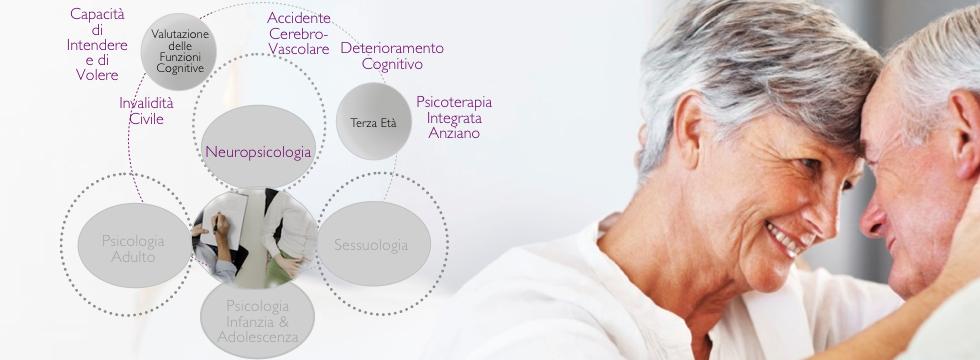 Servizio di Neuropsicologia